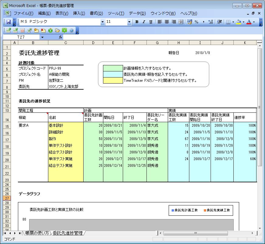 excel帳票と簡単連携 機能紹介 工数管理 プロジェクト管理ツール